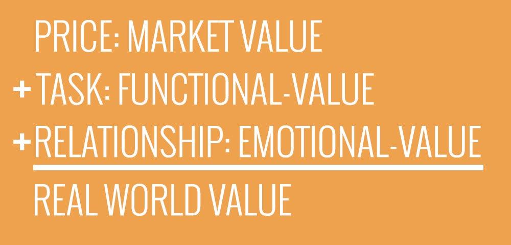 A Value Breakdown